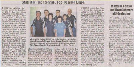 Presseartikel OTZ vom 09.08.2010